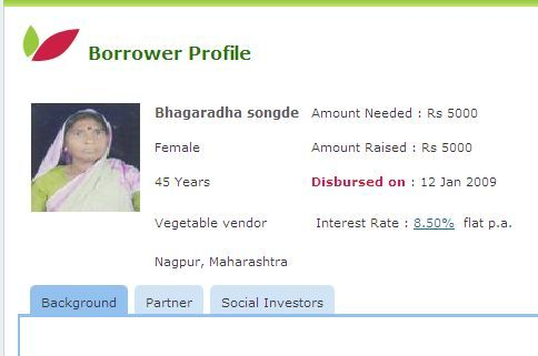 borrower profile